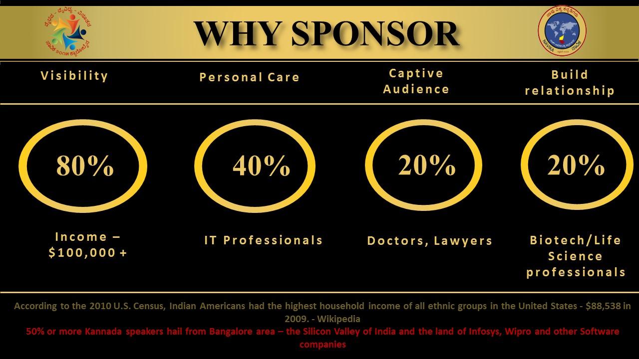 WhySponsor